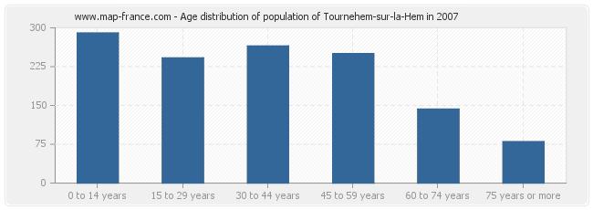 Age distribution of population of Tournehem-sur-la-Hem in 2007