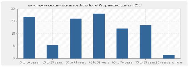 Women age distribution of Vacqueriette-Erquières in 2007