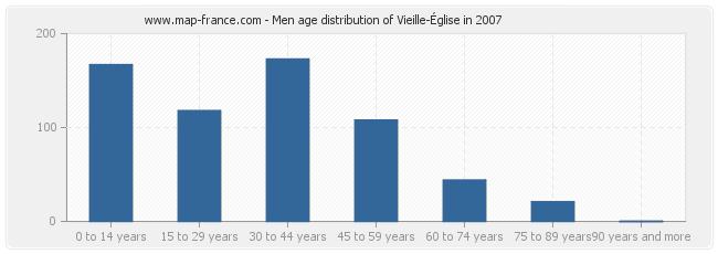 Men age distribution of Vieille-Église in 2007