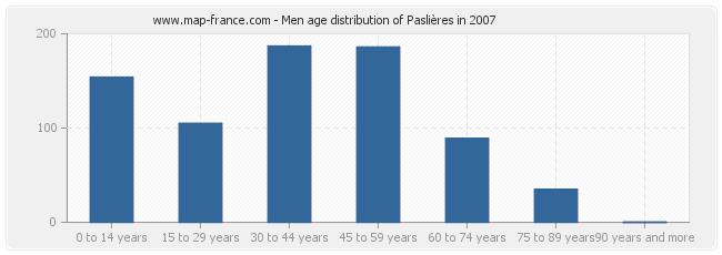 Men age distribution of Paslières in 2007