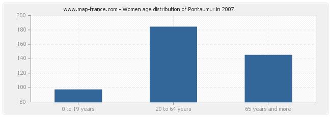 Women age distribution of Pontaumur in 2007