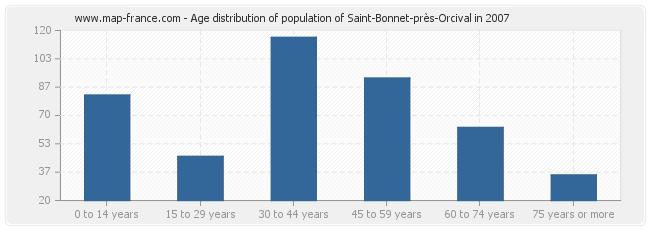 Age distribution of population of Saint-Bonnet-près-Orcival in 2007