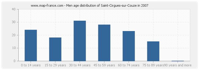 Men age distribution of Saint-Cirgues-sur-Couze in 2007