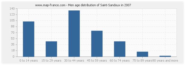 Men age distribution of Saint-Sandoux in 2007