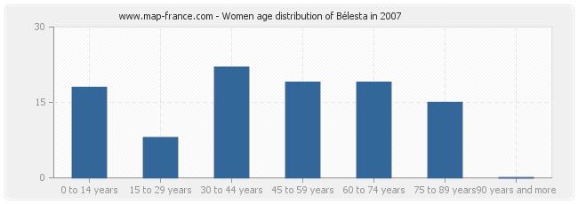 Women age distribution of Bélesta in 2007
