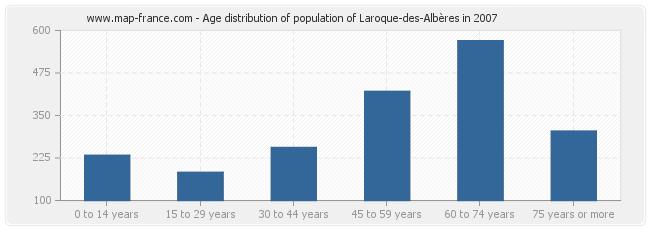 Age distribution of population of Laroque-des-Albères in 2007