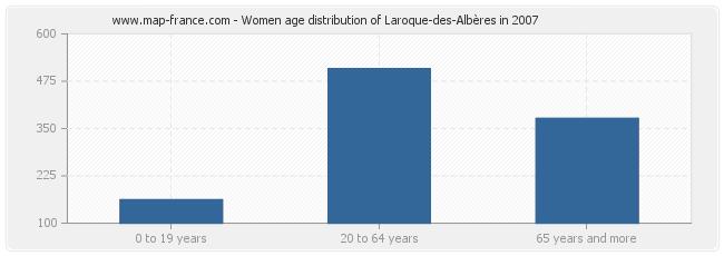Women age distribution of Laroque-des-Albères in 2007