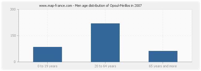 Men age distribution of Opoul-Périllos in 2007