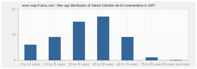 Men age distribution of Sainte-Colombe-de-la-Commanderie in 2007