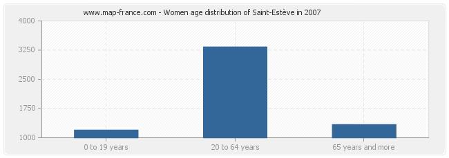 Women age distribution of Saint-Estève in 2007