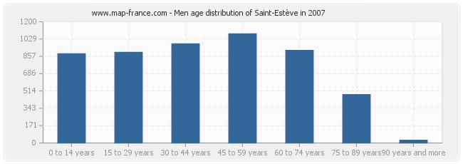 Men age distribution of Saint-Estève in 2007