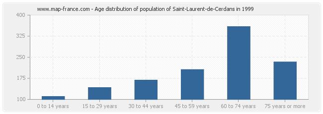 Age distribution of population of Saint-Laurent-de-Cerdans in 1999