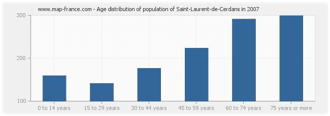 Age distribution of population of Saint-Laurent-de-Cerdans in 2007
