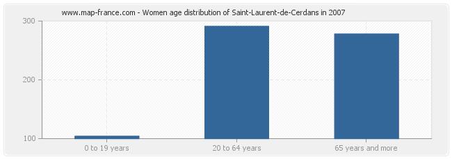 Women age distribution of Saint-Laurent-de-Cerdans in 2007