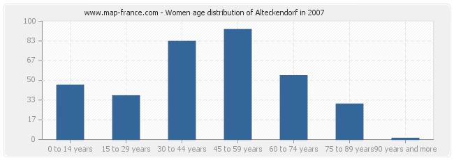 Women age distribution of Alteckendorf in 2007