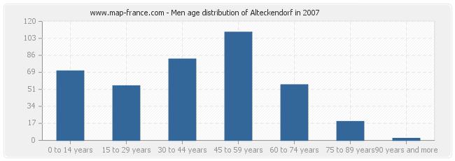 Men age distribution of Alteckendorf in 2007