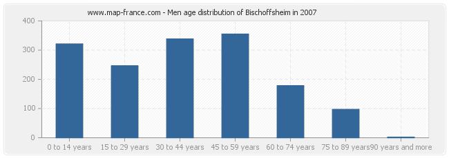 Men age distribution of Bischoffsheim in 2007