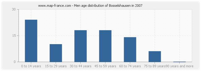 Men age distribution of Bosselshausen in 2007