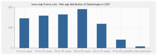 Men age distribution of Diemeringen in 2007