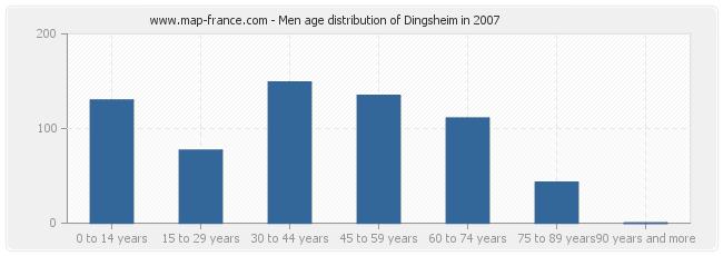 Men age distribution of Dingsheim in 2007