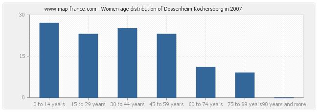 Women age distribution of Dossenheim-Kochersberg in 2007
