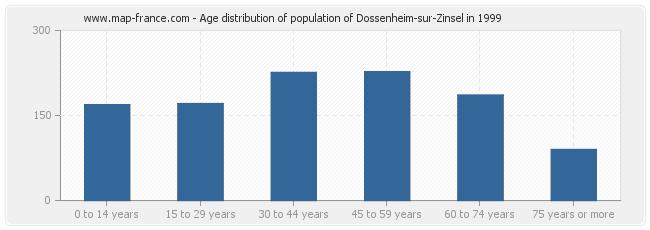 Age distribution of population of Dossenheim-sur-Zinsel in 1999