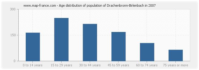 Age distribution of population of Drachenbronn-Birlenbach in 2007