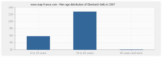 Men age distribution of Eberbach-Seltz in 2007