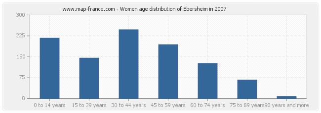 Women age distribution of Ebersheim in 2007