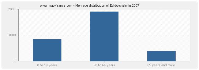Men age distribution of Eckbolsheim in 2007