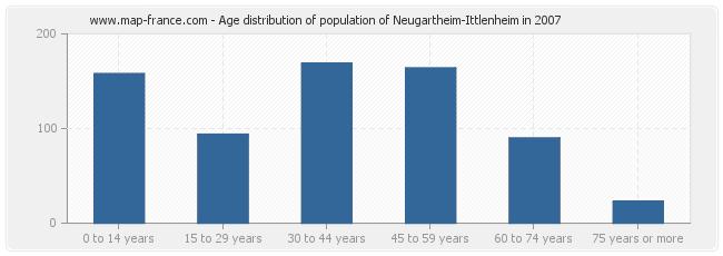 Age distribution of population of Neugartheim-Ittlenheim in 2007
