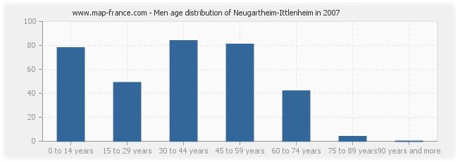 Men age distribution of Neugartheim-Ittlenheim in 2007