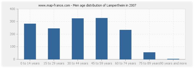 Men age distribution of Lampertheim in 2007