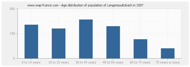 Age distribution of population of Langensoultzbach in 2007