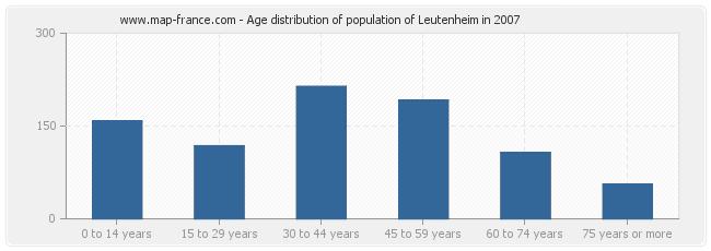 Age distribution of population of Leutenheim in 2007