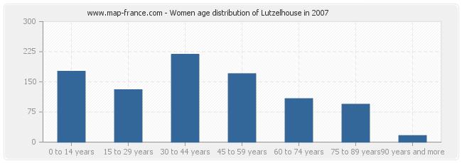 Women age distribution of Lutzelhouse in 2007