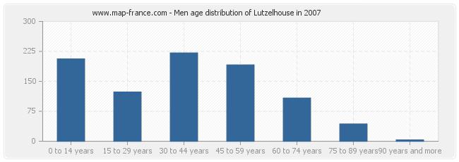 Men age distribution of Lutzelhouse in 2007