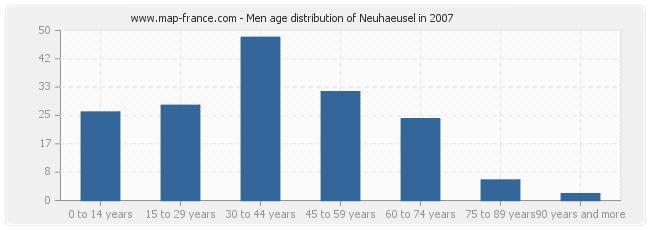 Men age distribution of Neuhaeusel in 2007