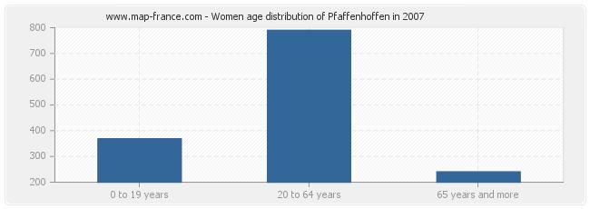 Women age distribution of Pfaffenhoffen in 2007