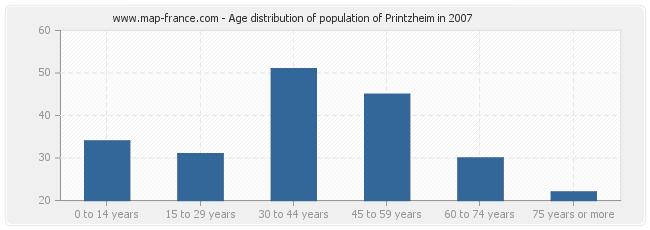Age distribution of population of Printzheim in 2007