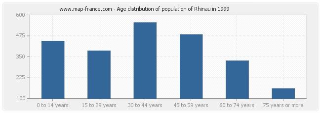 Age distribution of population of Rhinau in 1999