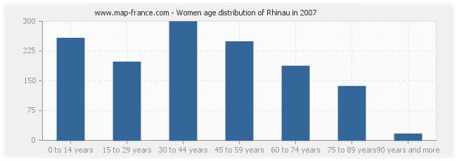 Women age distribution of Rhinau in 2007