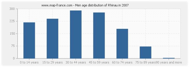 Men age distribution of Rhinau in 2007