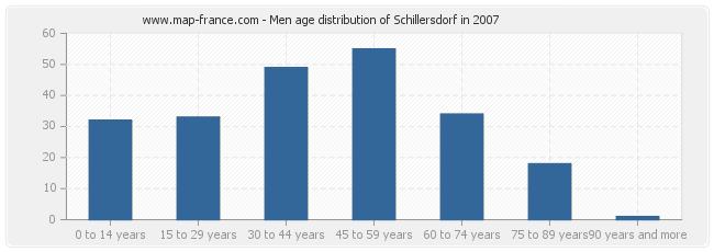 Men age distribution of Schillersdorf in 2007