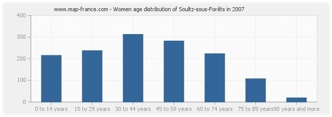 Women age distribution of Soultz-sous-Forêts in 2007