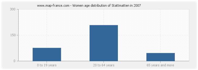 Women age distribution of Stattmatten in 2007