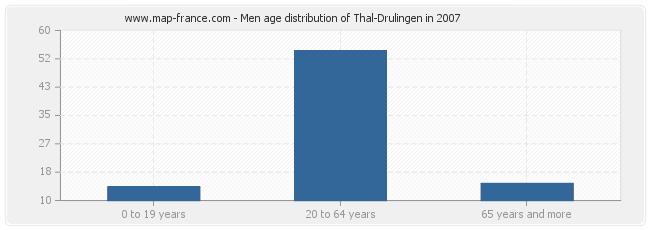 Men age distribution of Thal-Drulingen in 2007