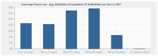Age distribution of population of Waltenheim-sur-Zorn in 2007