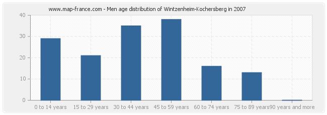 Men age distribution of Wintzenheim-Kochersberg in 2007