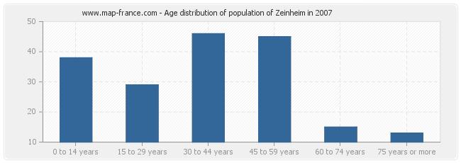 Age distribution of population of Zeinheim in 2007